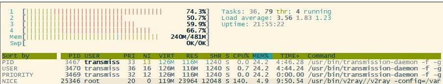 《OpenWrt & Linux下查看CPU占用的更直观的工具,非TOP命令》